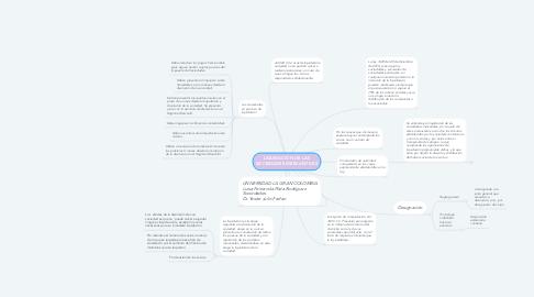 Mind Map: LIQUIDACIÓN DE LAS SOCIEDADES MERCANTILES