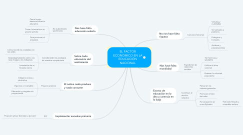 Mind Map: EL FACTOR ECONÓMICO EN LA EDUCACIÓN NACIONAL