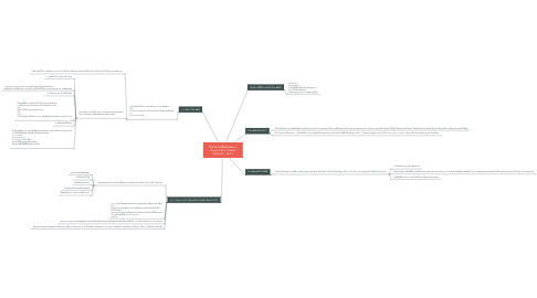 Mind Map: โรคกล้ามเนื้ออ่อนแรง  ( Anyotrophic Lateral Sclerosis : ALS )