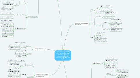 Mind Map: PHONG TRÀO GIẢI PHÓNG DÂN TỘC VÀ TỔNG KHỞI NGHĨA THÁNG 8 (1939-1945).NƯỚC VIỆT NAM DÂN CHỦ CỘNG HÒA RA ĐỜI