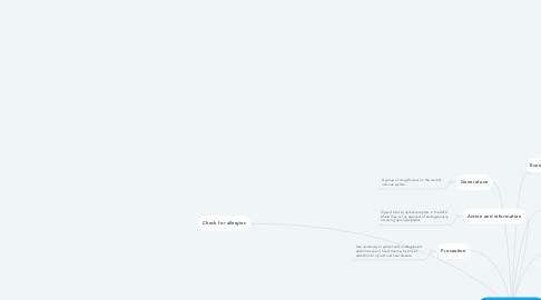 Mind Map: Opioid Analgesics
