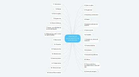 Mind Map: PRINCIPALES INSTRUMENTOS DE EVALUACIÓN