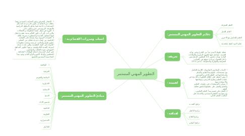 Mind Map: التطوير المهني المستمر