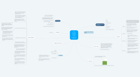 Mind Map: online learning, blended learning, and face-to-face learning