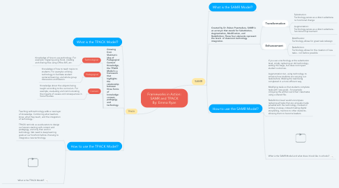 Mind Map: Frameworks in Action: SAMR and TPACK By: Emma Ryan