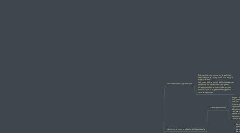 Mind Map: Fundamentos Neurodidácticos del   Aprendizaje y la Enseñanza en la EPCV