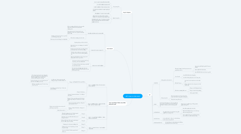Mind Map: KẾ HOẠCH NĂM 2020