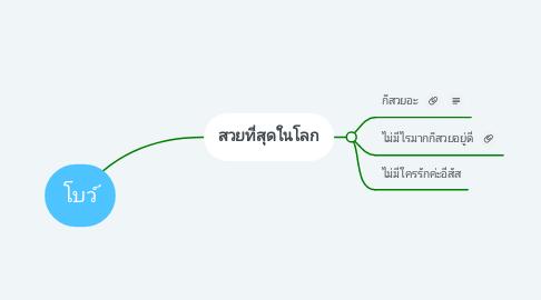 Mind Map: โบว์