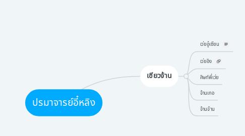 Mind Map: ปรมาจารย์อี๋หลิง