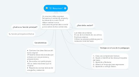 "Mind Map: ""El Resumen"""