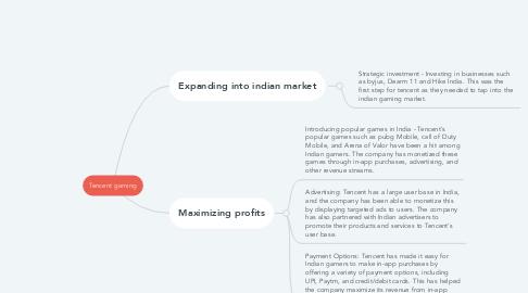 Mind Map: Viajero responsable