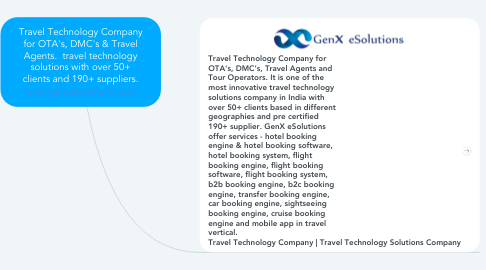 Mind Map: Travel Technology Company for OTA's, DMC's & Travel Agents.  travel technology solutions with over 50+ clients and 190+ suppliers. www.genxesolutions.com