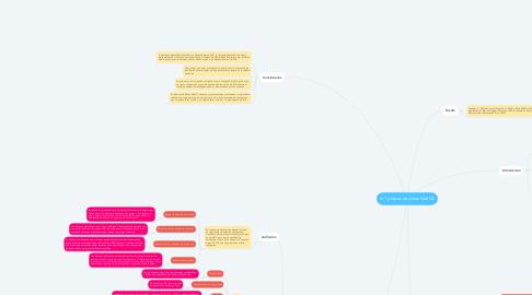 Mind Map: IoT y bases de datos NoSQL