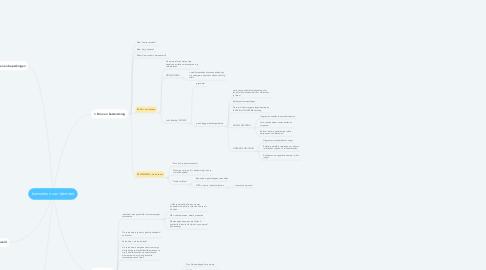 Mind Map: kenmerken van identiteit