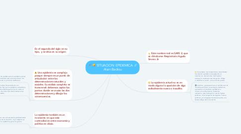 Mind Map: GENETICA_UNAD_151009A_614_LEIDY PAOLA MORA GARZON.