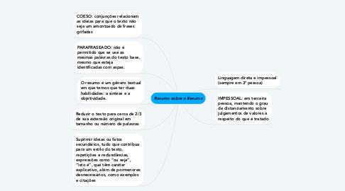Mind Map: Resumo sobre o Resumo