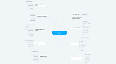 Mind Map: Principles of Effective Online Teaching