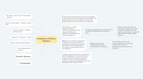 Mind Map: Inteligencia Artificial y Robótica