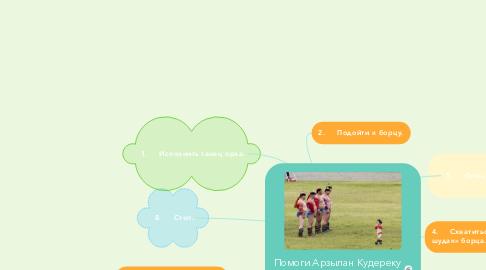 Mind Map: Помоги Арзылан Кудереку одолеть борца