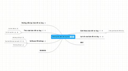 Mind Map: Mindmap_Bản phần mềm duy nhất