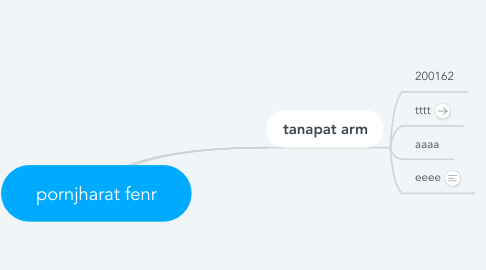 Mind Map: pornjharat fenr