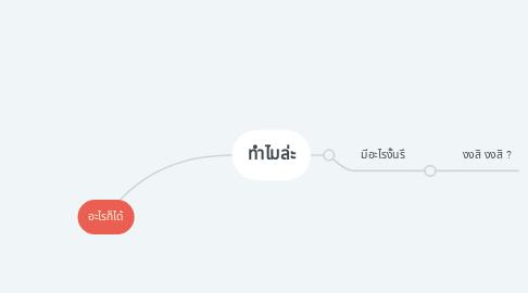 Mind Map: อะไรก็ได้