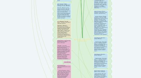 """Mind Map: """"Карачун"""" в литературных произведениях"""