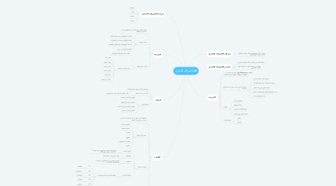 Mind Map: الاشراف الاداري