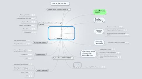 Mind Map: Dyslexia Action Training Professional Development & Services                               Please click on a box which applies to you for further information