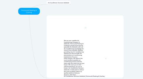 Mind Map: Simmonds Heating & Cooling