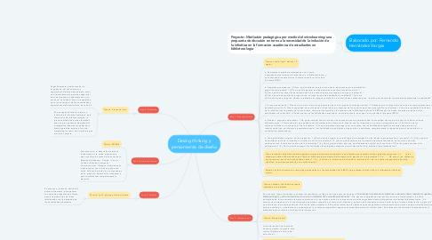 Mind Map: Desing thinking y pensamiento de diseño