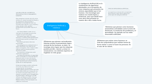 Mind Map: Inteligencia Artificial y robótica