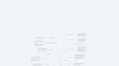Mind Map: Genetica-UNAD-151009A_614 (1)