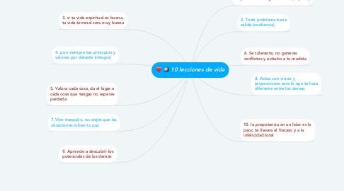 Mind Map: 10 lecciones de vida
