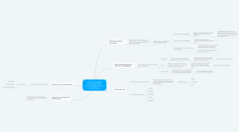 Mind Map: Improve sustainable cities experience for families thanks to Local manufacturing