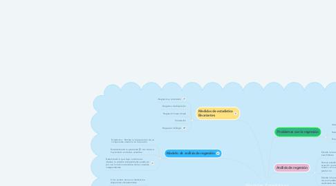 Mind Map: Medidas  Estadísticas Bivariantes de regresión lineal