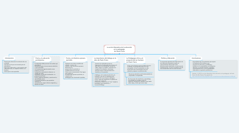 Mind Map: La acción liberadora de la educación en la pedagogía  de Paulo Freire