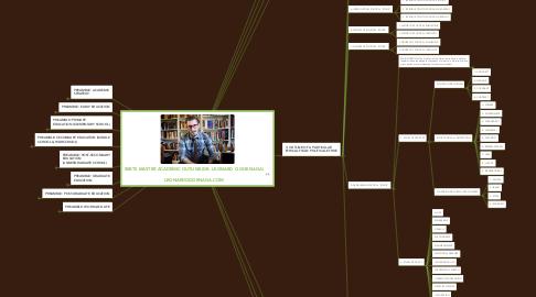 Mind Map: SEBTS MASTER ACADEMIC OUTLINE (DR. LEONARD O GOENAGA)  LEONARDOGOENAGA.COM