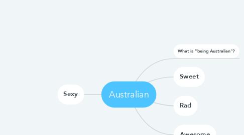Mind Map: Australian
