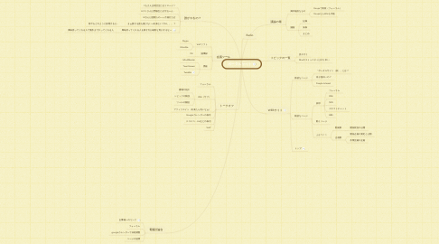 Mind Map: ポータルサイト