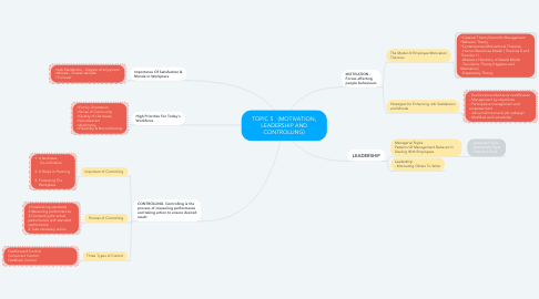 Mind Map: TOPIC 5   (MOTIVATION, LEADERSHIP AND CONTROLLING)