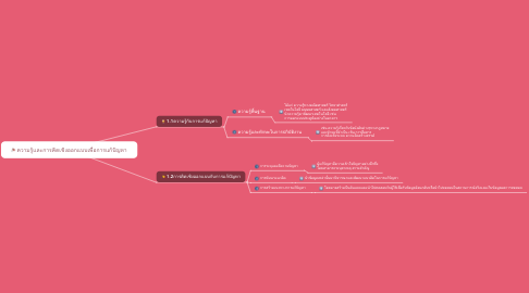 Mind Map: ความรู้และการคิดเชิงออกแบบเพื่อการแก้ปัญหา