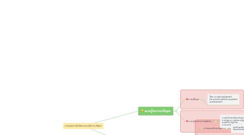 Mind Map: ความรู้เเละการคิดเชิงออกเเบบเพื่อการเเก้ปัญหา