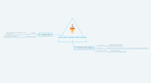 Mind Map: บทที่1ความรู้และการคิดเชิงแบบเพื่อการแก้ปัญหา