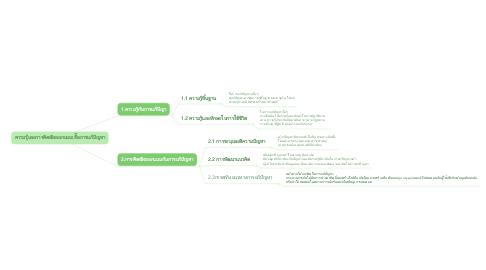 Mind Map: ความรู้และการคิดเชิงออกแบบเพื่ิอการแก้ปัญหา