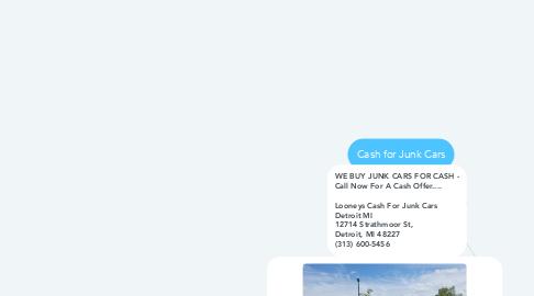 Mind Map: Cash for Junk Cars