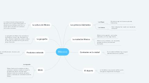 Mind Map: Mécxico