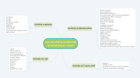 Mind Map: Les activités quotidiennes et les tâches au travail