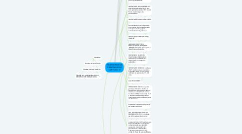 Mind Map: INVENTARIOS DE PERSONALIDAD CAPITULO 17
