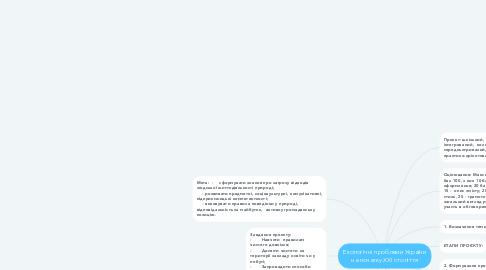 Mind Map: Екологічні проблеми України на початку ХХІ століття
